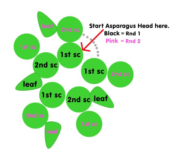 Veggie Pens - Diagram 1