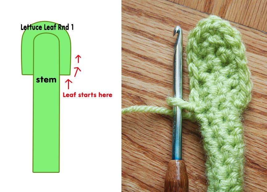 Veggie Pens - Diagram 2